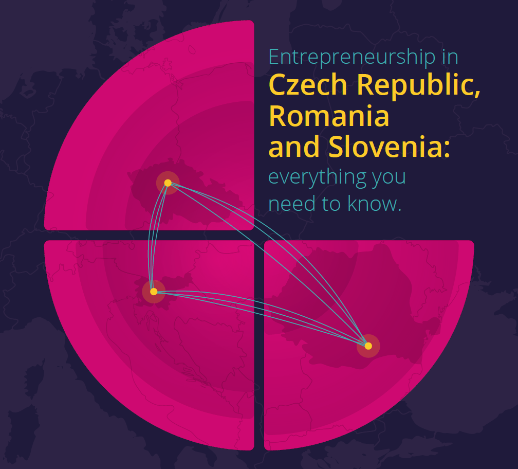 A long-awaited appointment with Entrepreneurship in Central and Eastern Europe